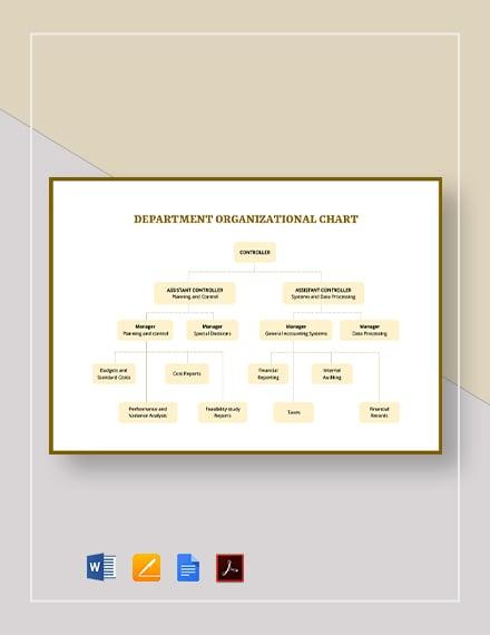 Simple Department Organizational Chart