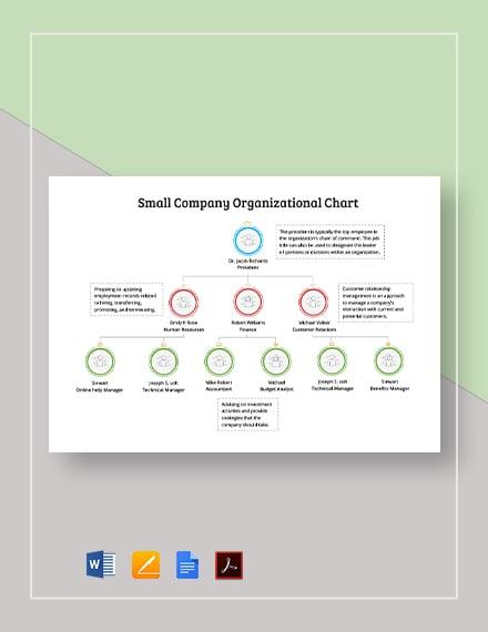 Small Company Organizational Chart