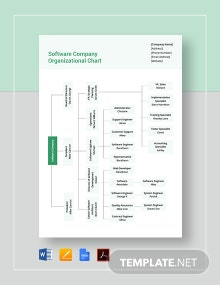 Software Company Organizational Chart Template