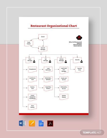 Basic Restaurant Organizational Chart