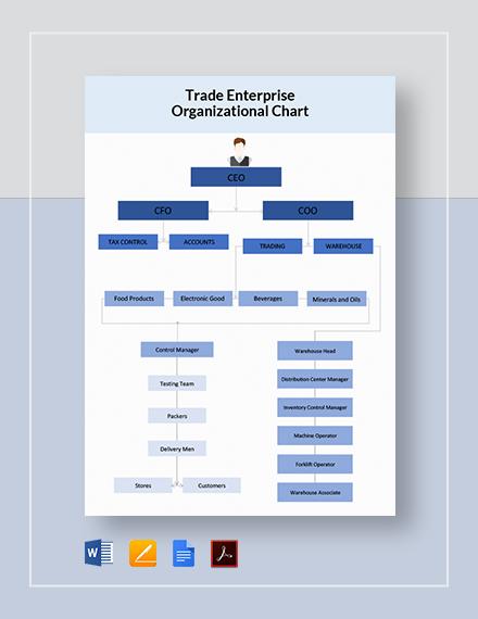Trade Enterprise Organizational Chart Template