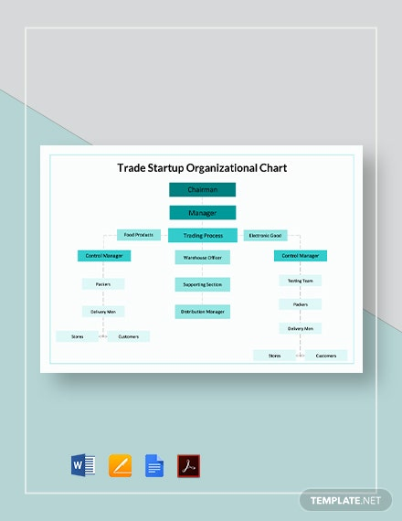 Trade Startup Organizational Chart Template