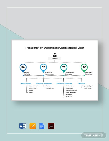 Transportation Department Organizational Chart Template