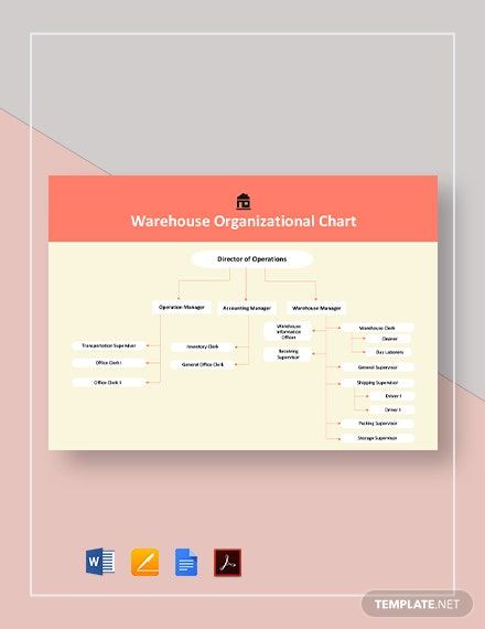 Warehouse Organizational Chart Template