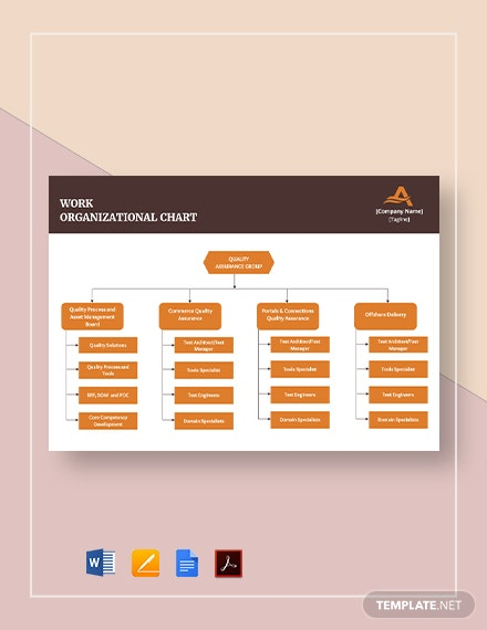 Work Organizational Chart Template