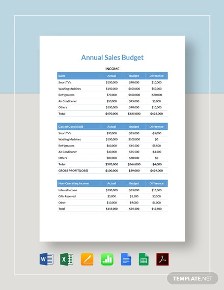 Annual Sales Budget Template