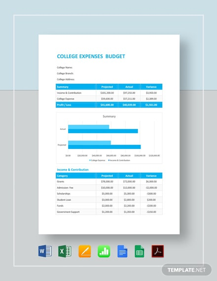 College Expense Budget Template