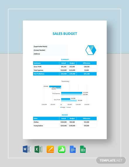 Sales Budget Template
