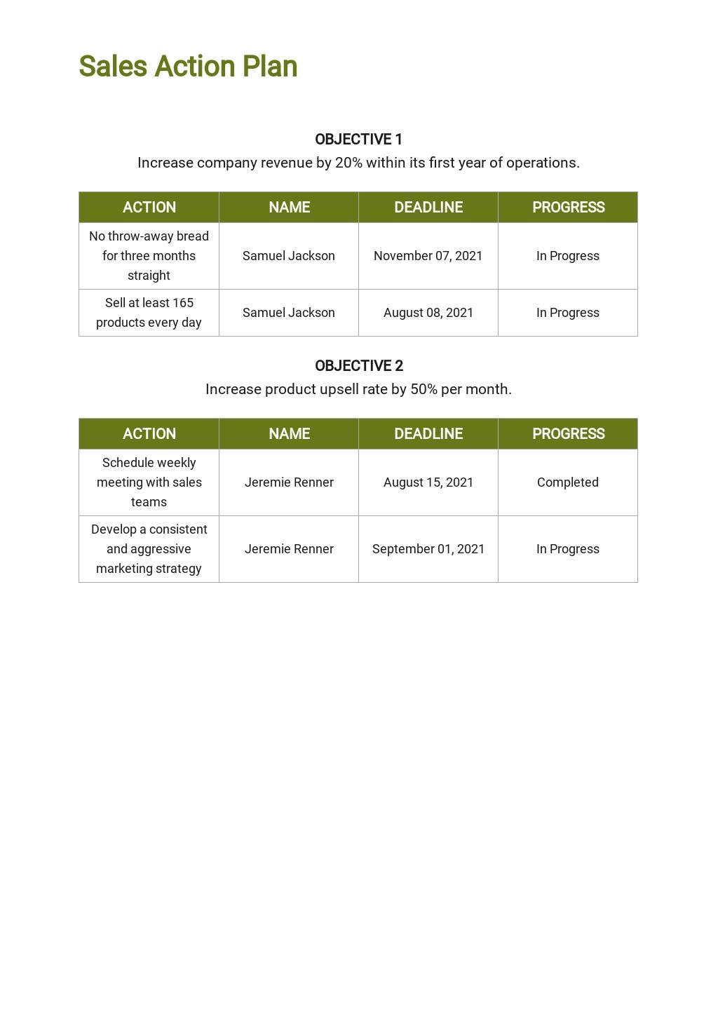 Bakery Sales Plan Template 4.jpe