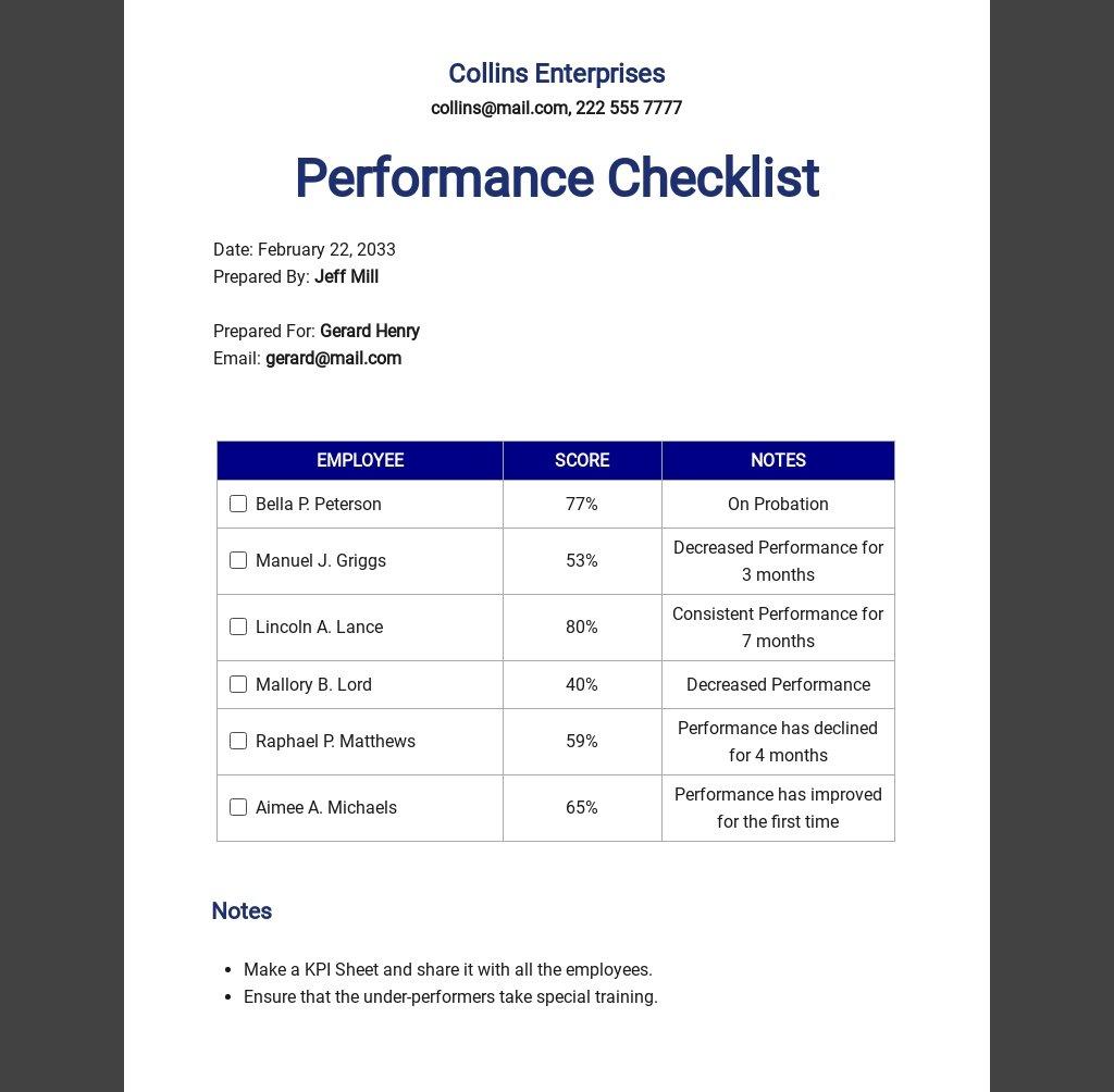 Performance Management Checklist Template