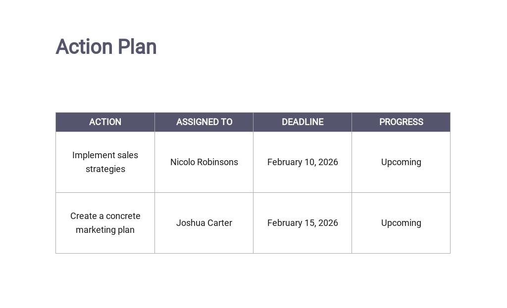 Operational Improvement Plan Template 6.jpe
