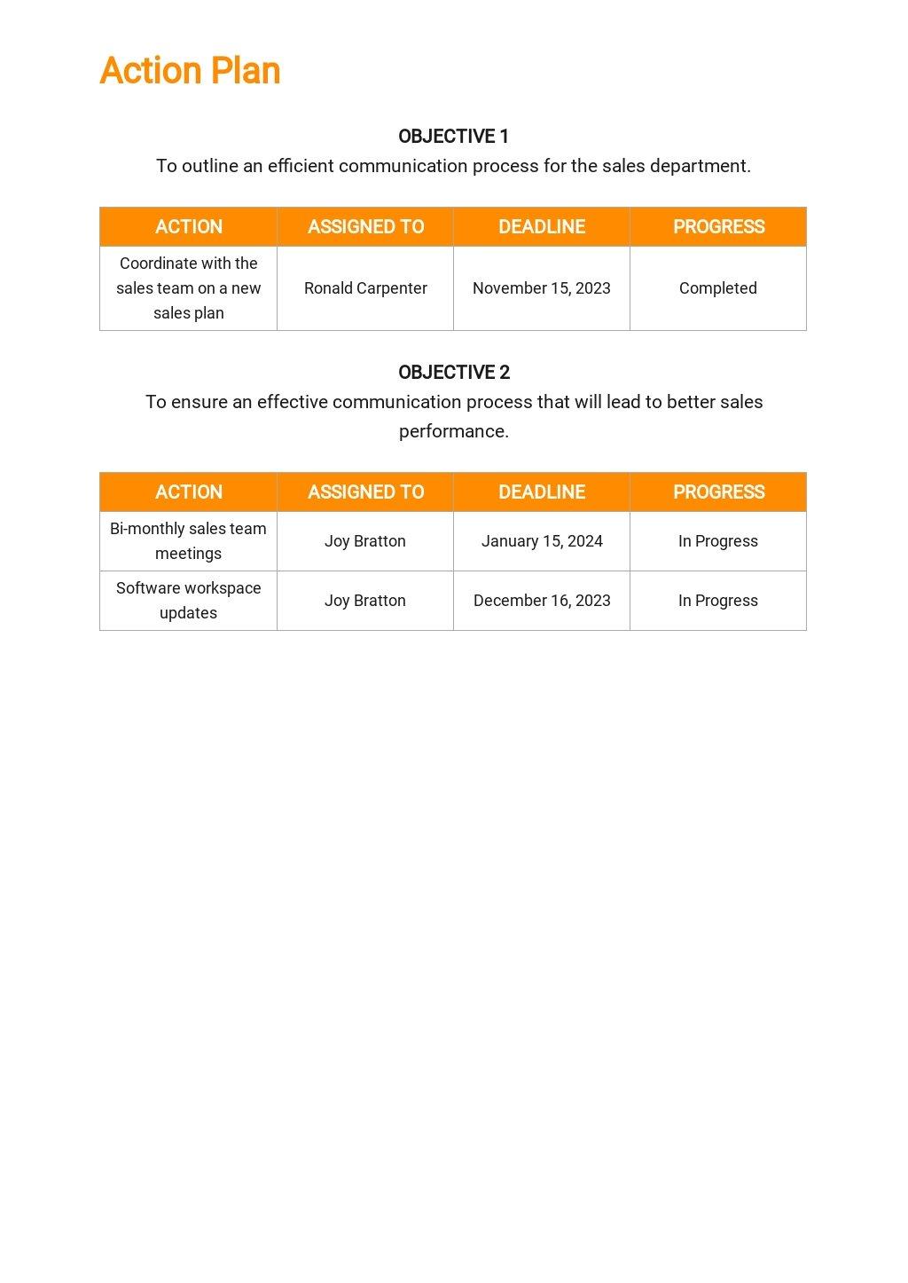 Sales Communication Plan Template 4.jpe