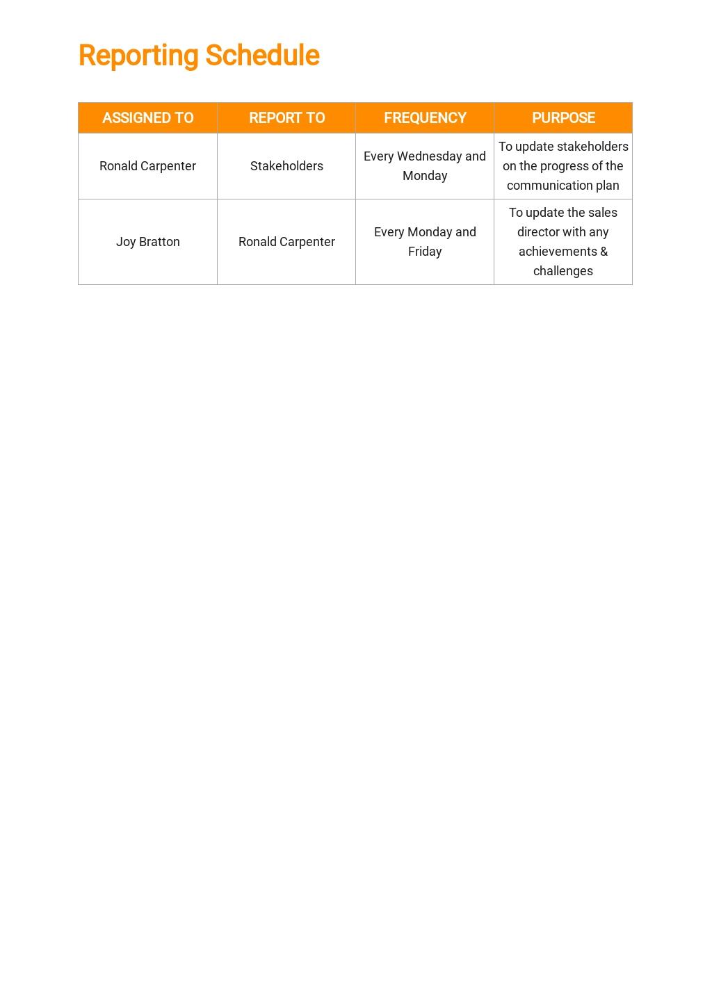 Sales Communication Plan Template 5.jpe