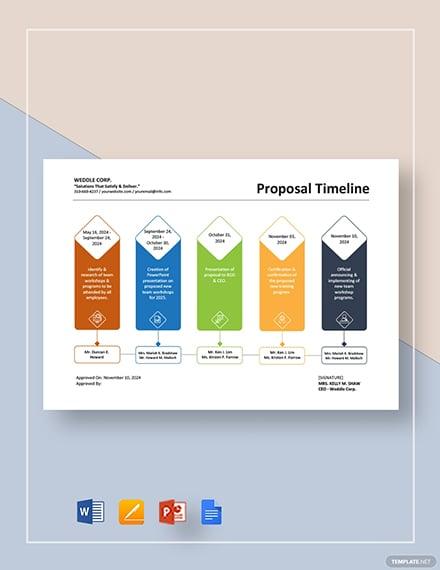 proposal timeline 2