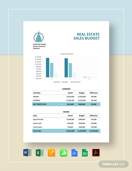 Real Estate Sales Budget Template