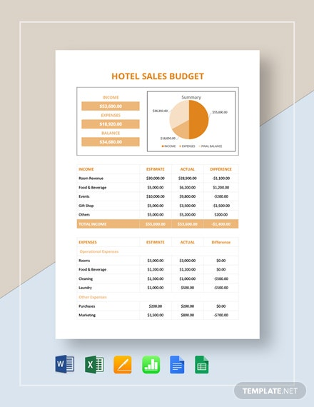 Hotel Sales Budget Template