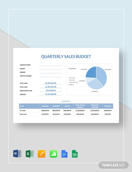 Quarterly Sales Budget Template