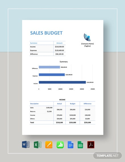Sample Sales Budget Template