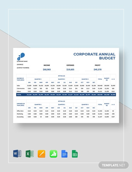 corporate annual budget 2