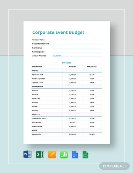 corporate event budget