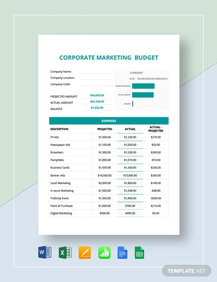 corporate marketing budget