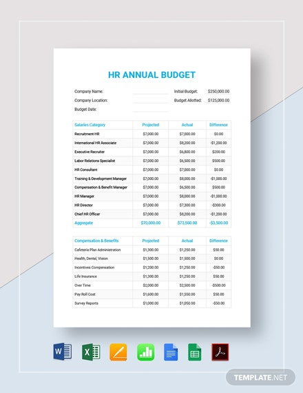 HR Annual Budget Template