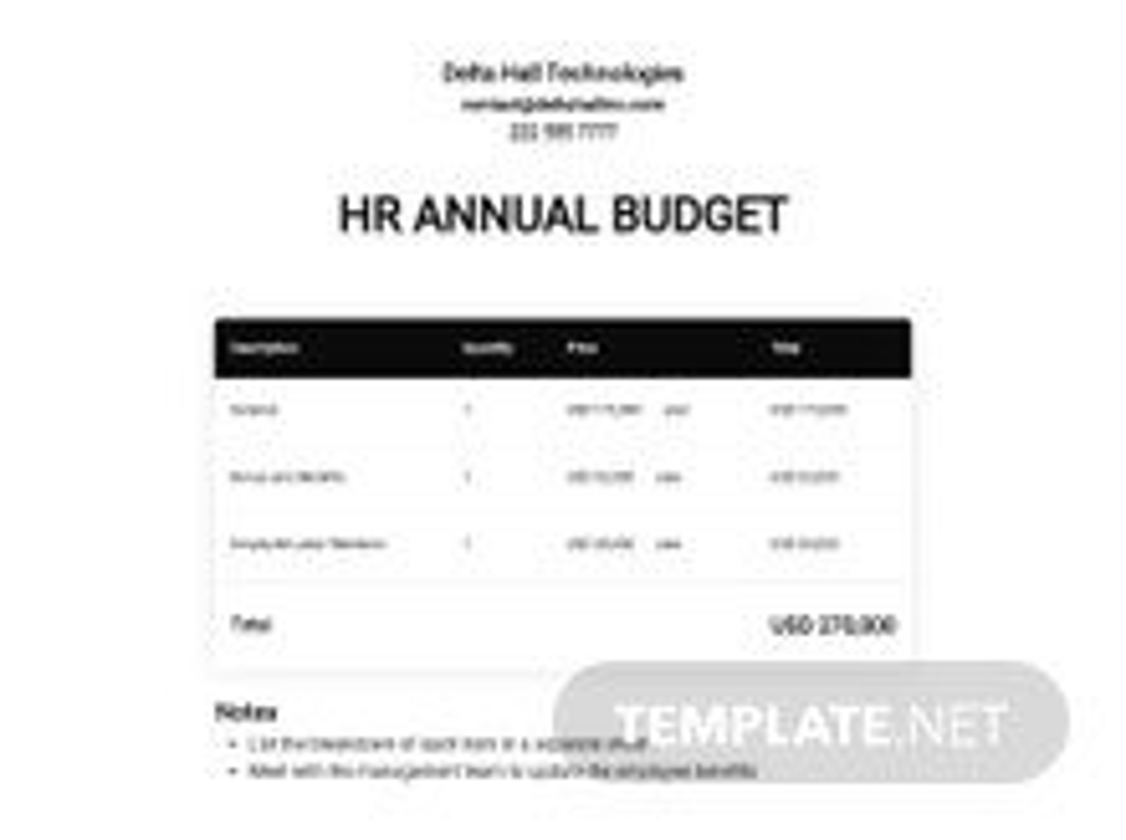 HR Annual Budget Template