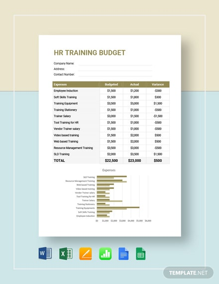 HR Training Budget Template