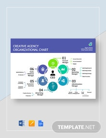 Free Creative Agency Organizational Chart Template