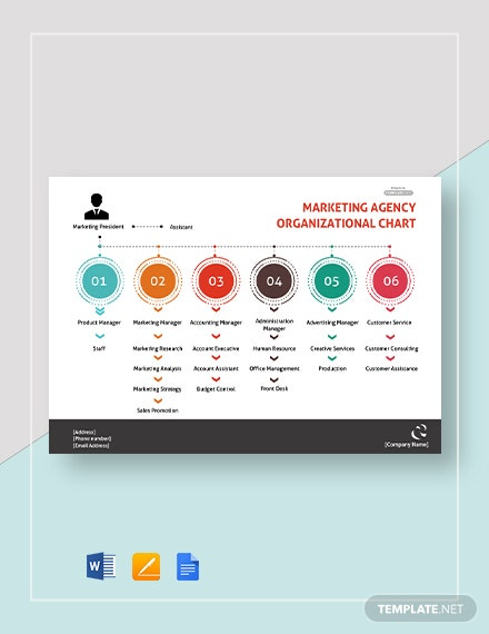 Marketing Agency Organizational Chart Template