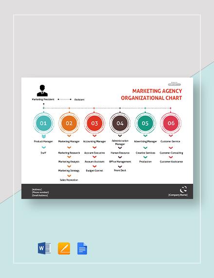 Marketing Agency Organizational Chart Template