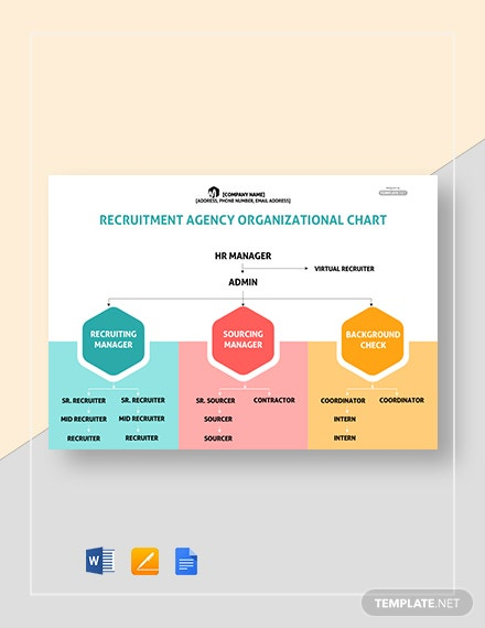 Free Recruitment Agency Organizational Chart Template