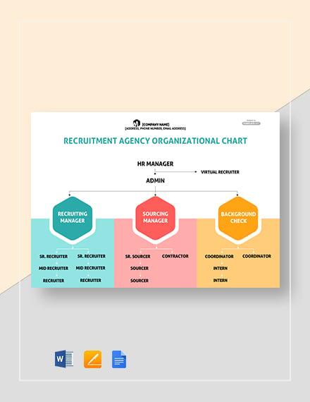 Free Recruitment Agency Organizational Chart Template