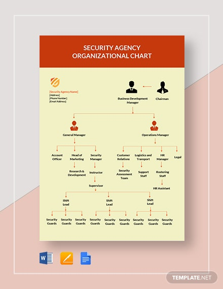 Free Security Agency Organizational Chart Template