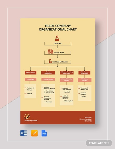 Free Trade Company Organizational Chart Template