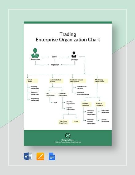 Trading Enterprise Organization Chart Template