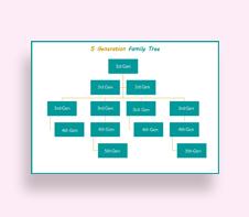 Sample 5 Generation Family Tree Template