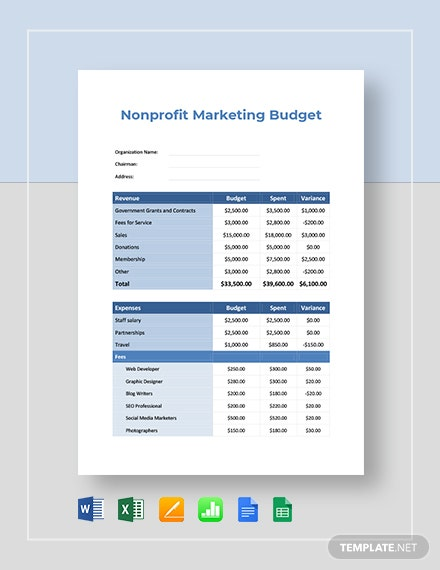 nonprofit marketing budget