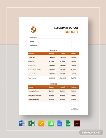 Secondary School Budget Template