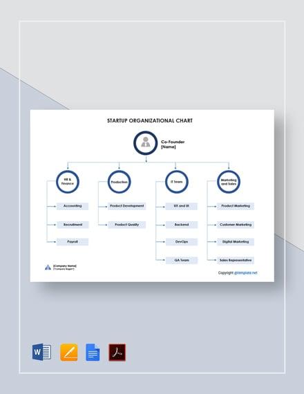 Free Basic Startup Organizational Chart Template
