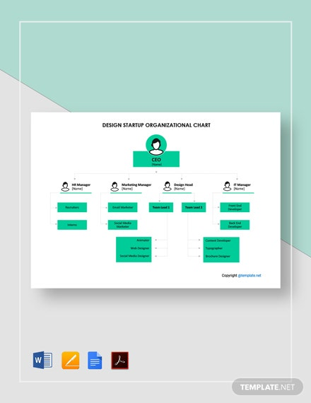 Free Design Startup Organizational Chart Template