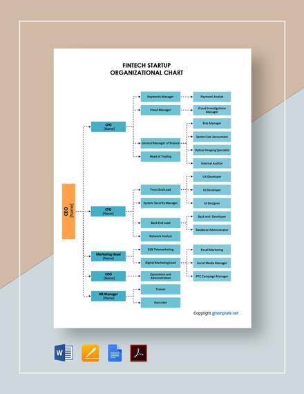 Free Fintech Startup Organizational Chart Template