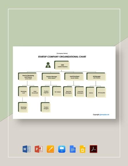 Free Startup Company Organizational Chart Template