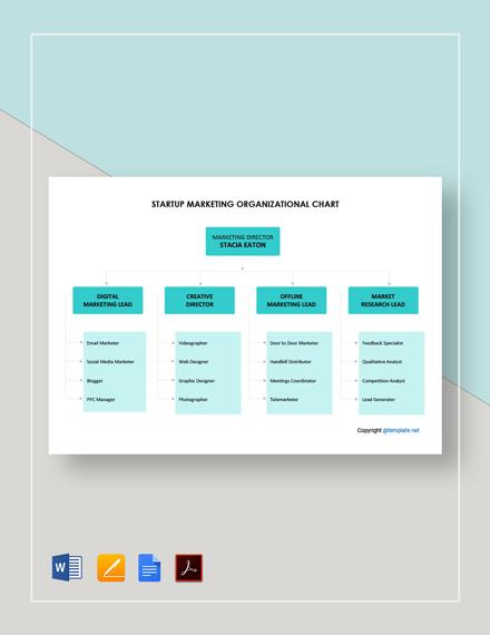 Free Startup Marketing Organizational Chart Template