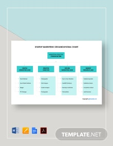 Free Startup Marketing Organizational Chart Template