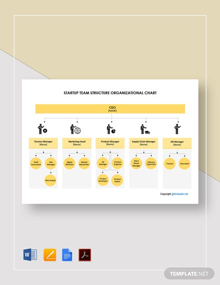 Free Startup Team Structure Organizational Chart Template