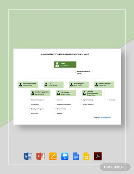 Free E-commerce Startup Organizational Chart Template