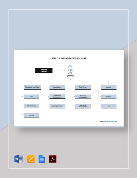 Free Startup Organizational Chart Template