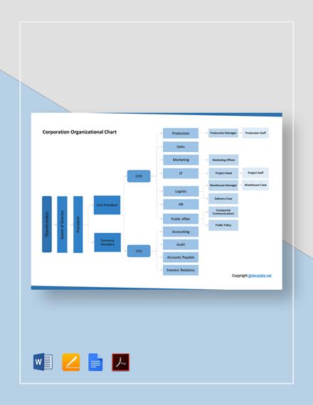 Free Corporation Organizational Chart Template