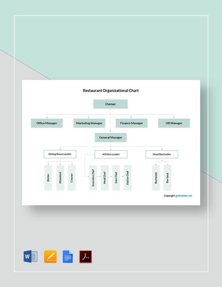 Free Restaurant Organizational Chart Template